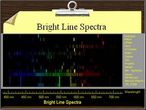 Emission spectra Presentation Physics SliderBase