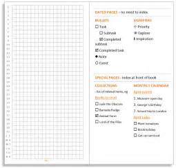 Bullet Journal Templates Printable Free