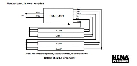 Universal Lighting Technologies Triad Biunvhp Led