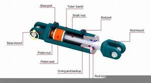 Hydraulic Cylinder Diagram