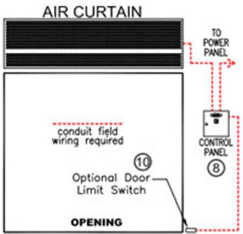 air curtain door air curtains air doors mars air