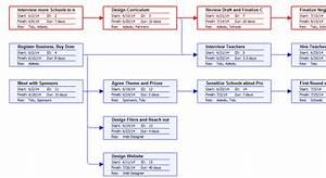 Pmp Series  U2013 Project Time Management  Part 1