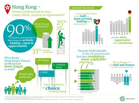 Financial Services Careers by Financial Services Employees Are Surprisingly Happy