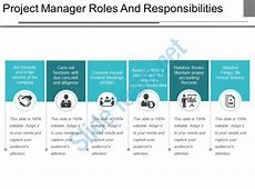 Corporate Roles And Responsibilities Template Gallery