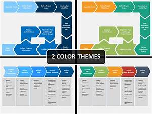 Basic project management process powerpoint template for Design review process template
