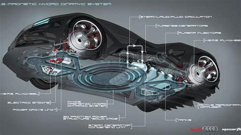 Nuclear Fusion Cars by Designer Envisages Nuclear Powered Audi F Concept