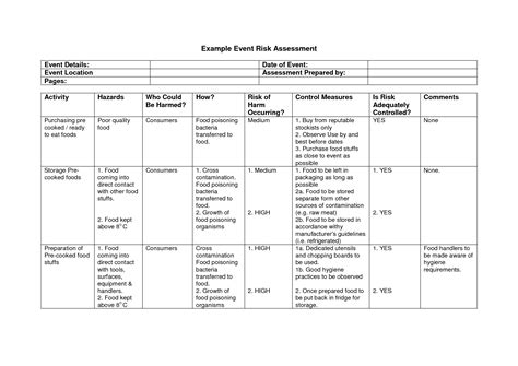 event risk management template 27 images of sle ach risks assessments template leseriail