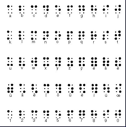 printable braille abc sheet trials ireland