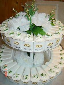 Idée Cadeau 1 An De Mariage : id e cadeau pour tous vos invit s blog de mon mariage de reve ~ Melissatoandfro.com Idées de Décoration