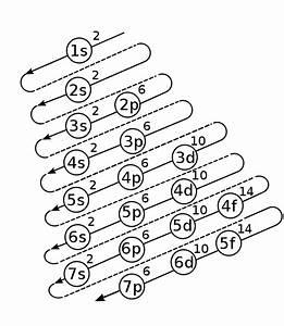File Diagrama De Configuraci U00f3n Electr U00f3nica Svg