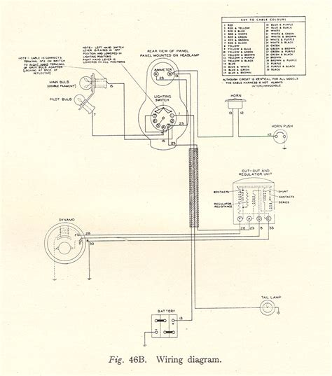 quot click here for a wwii bsa wdm20 wiring diagram quot