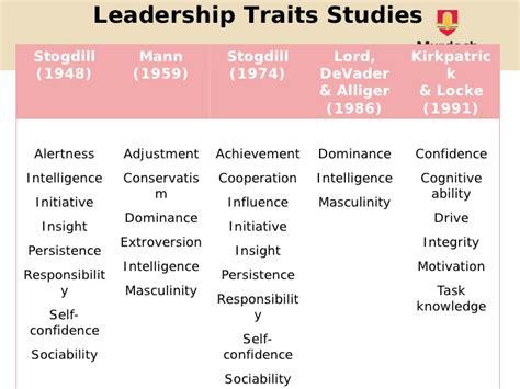 mentoring leadership development seminar