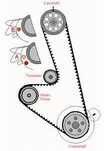 daewoo espero engine diagram get free image about wiring With daewoo espero 1994 engine diagram