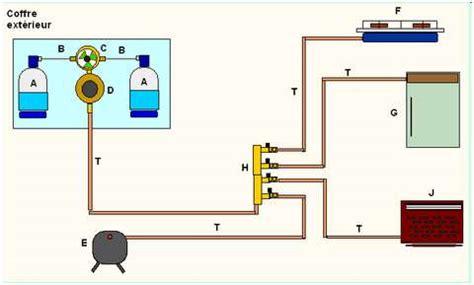 norme robinet gaz cuisine le gaz 1