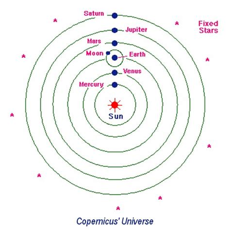 Why the can the Big Bang never be proven? It is considered