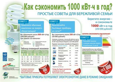 Калькулятор потребления электроэнергии онлайн Калькулятор Элек.ру