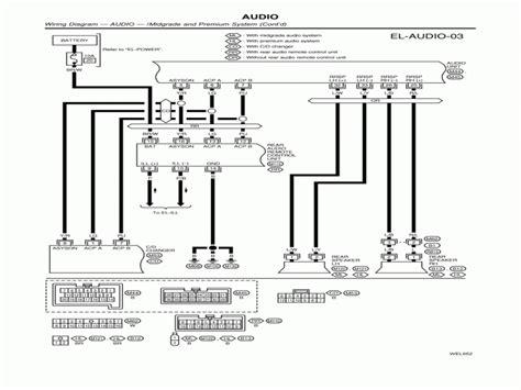 Diagrams Srx Wiring Diagram Cadillac