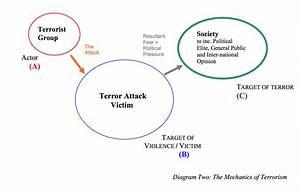 The Gorka Dissertation  Part Ii