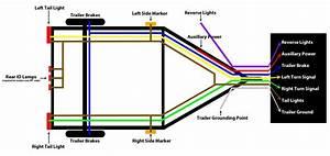 Trailers Over 80 Wire Diagram