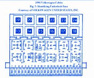 1996 Vw Cabrio Engine Diagram : volkswagen cabriolet 4 cyl 1996 fuse box block circuit ~ A.2002-acura-tl-radio.info Haus und Dekorationen