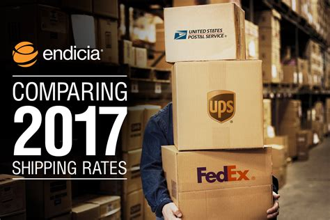 Comparing Shipping Rates In 2017