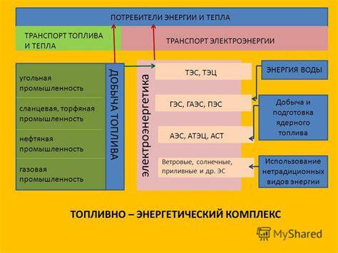 Методические указания . 1.1. общие положения . энергетическая характеристика по показателю разность температур сетевой