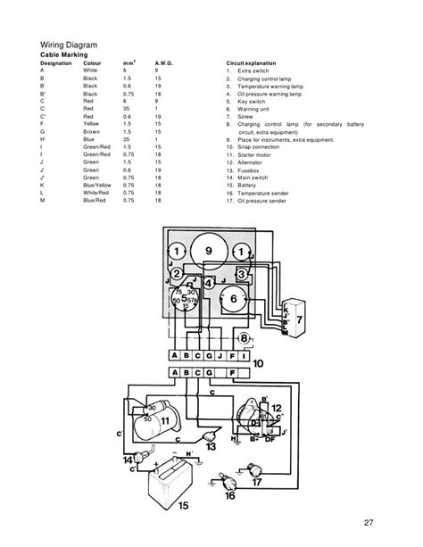 volvo penta spare parts catalog engines imageresizertool
