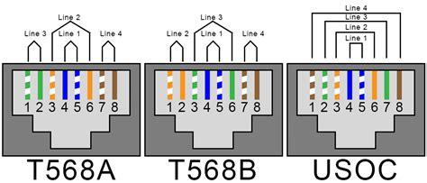Telephone Usoc Wiring Diagram wiring rj45 for phone service wiring diagram