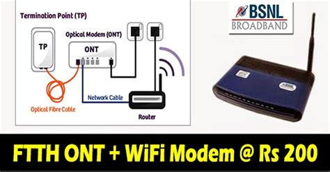 What Is Bsnl Fiber To Home Ftth One Stop Info
