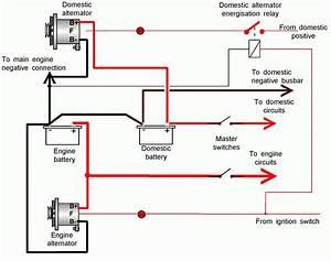 Gm Starter Solenoid Wiring Diagram Best Of Starter Motor