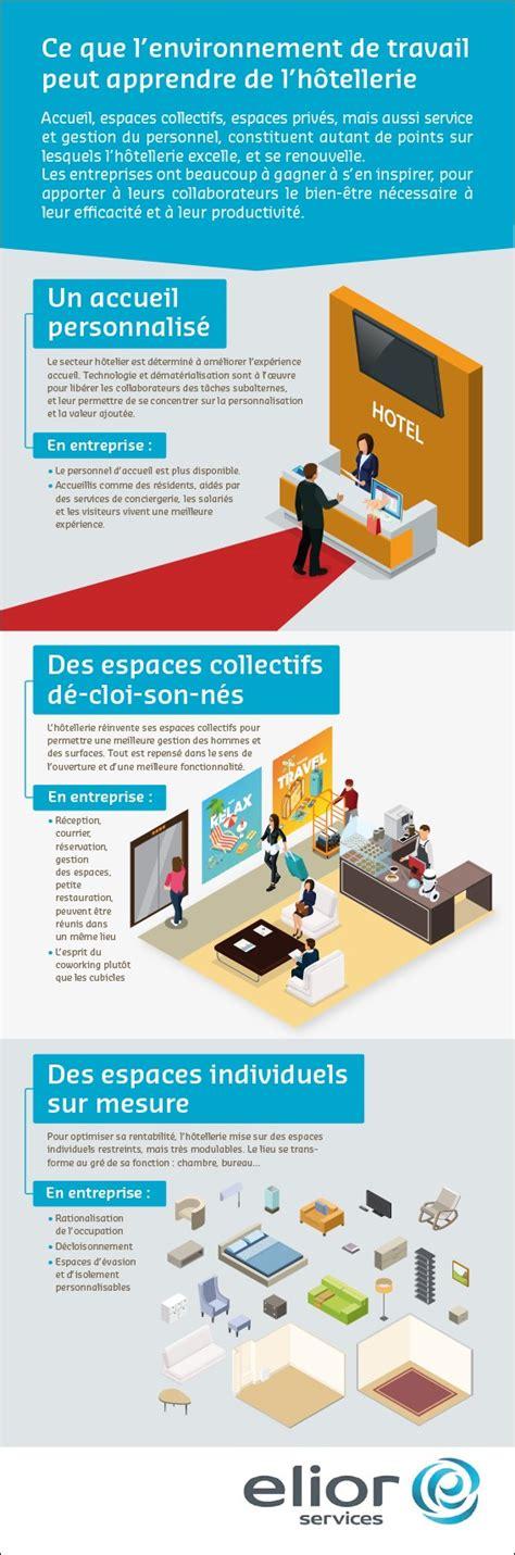 elior si鑒e social infographie ce que l 39 environnement de travail peut apprendre de l 39 hôtellerie