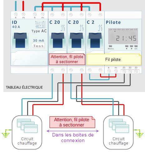comment choisir un radiateur electrique