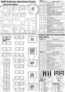 Yw 7583  1994 Dodge Ram Fuse Box Diagram On 94 Dodge B250