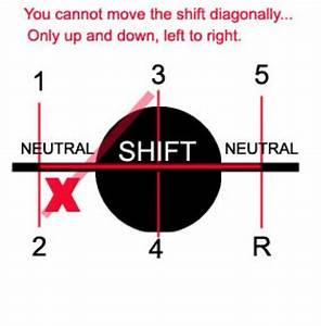 9 Best Stick Shift Images On Pinterest