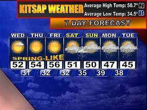 17   February   2009   Forecasting Kitsap