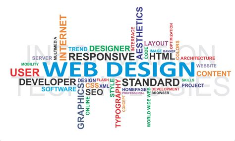 designer website web design packages at tweetiepie media inverclyde