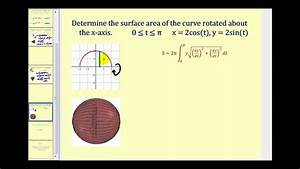 Surface, Area, Of, Revolution, In, Parametric, Form