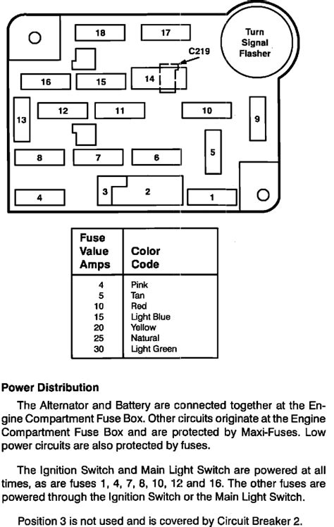 fuse box diagram    ford taurus