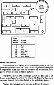 1993 Taurus Sho Fuse Panel Diagram Guide