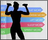 Как ускорить метаболизм чтобы похудеть быстрее