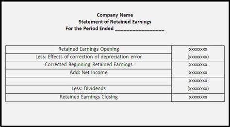 financial report template word financial statement template e commercewordpress