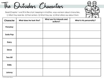 the outsiders character analysis or character sketch by addie williams