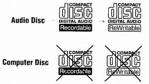 Emi Classic Cdr200 Cdr200 Cdr200 Manuals