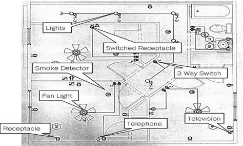 house electrical blueprints electrical plan symbols plan