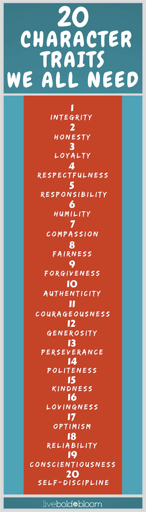 good character traits list  positive character