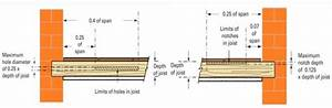 Tech Update  Notches  U0026 Holes In Solid Timber Joists