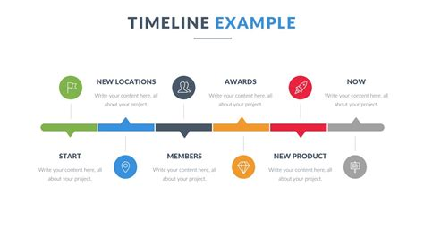 Free Timeline Template Powerpoint Timeline Template Tryprodermagenix Org