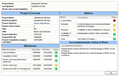 4 Blocker Template by Creating Four Blokcers In Sharepoint With Dataview Web