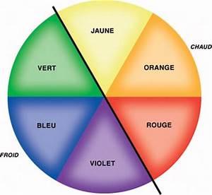 blog des montagnarts le blog des arts plastiques du With vert couleur chaude ou froide 2 les couleurs de sophie vocabulaire