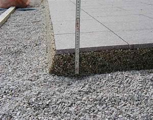 Terrassenplatten Verlegen Auf Splitt : verlegung von terrassenplatten ak04 hitoiro ~ Michelbontemps.com Haus und Dekorationen